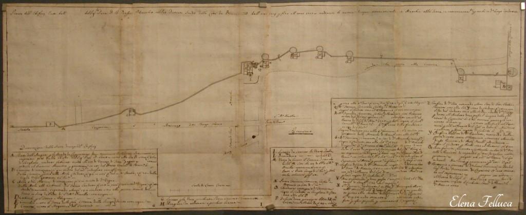 Mappa acquedotto Odescalchi